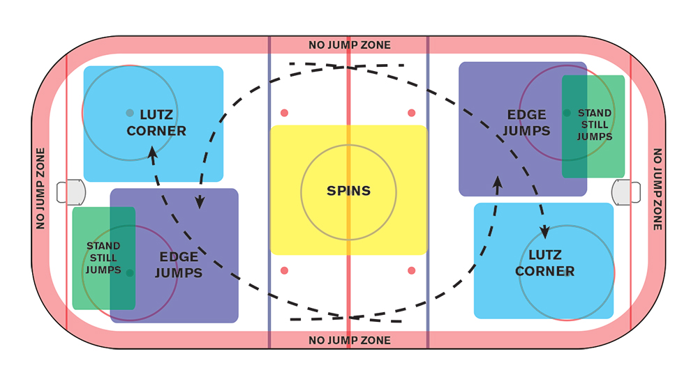 Sky Rink Map