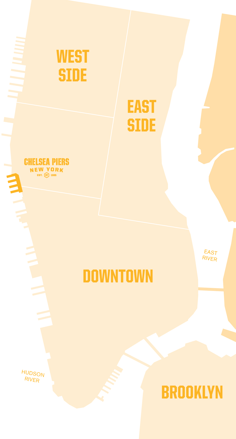 A Depiction of Manhattan and Northern Brooklyn and each general region (West Side, East Side, Downtown and Brooklyn) relative to Chelsea Piers New York,