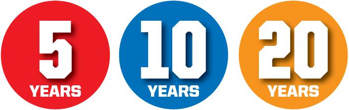 5 10 20 Years Logo