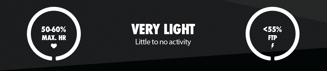 White = Very light effort (little to no activity)